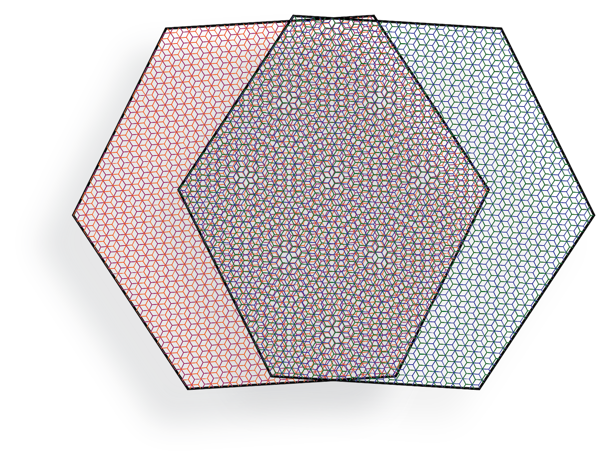 , All together now: Experiments with twisted 2D materials catch electrons behaving collectively