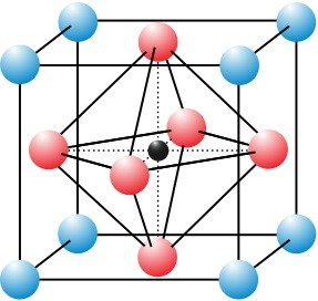 A schematic of a perovskite crystal structure.