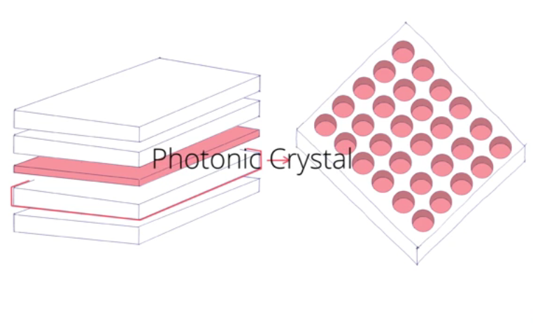 pcrystal