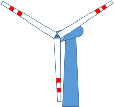 model wind turbine
